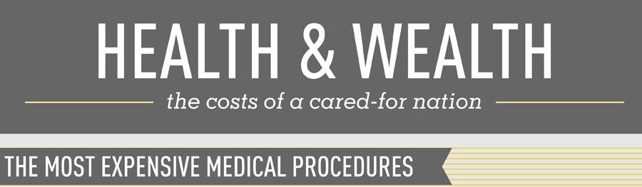 Infografia. Salud y riqueza. Los costes de la salud