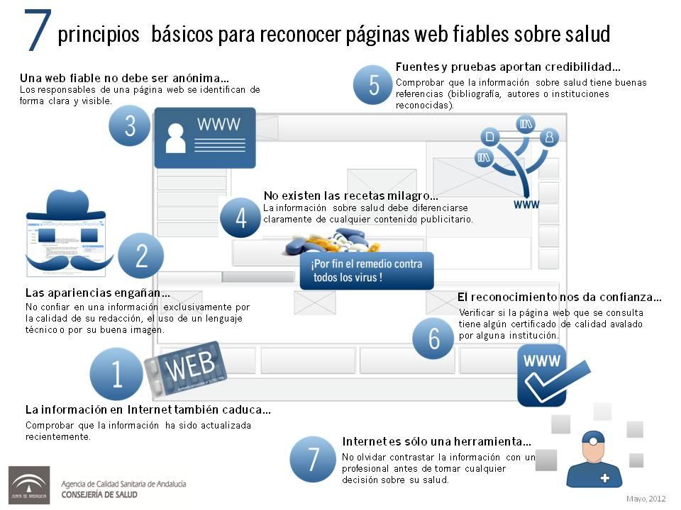/ consejos salud páginas web