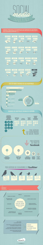 Redes sociales y salud en España