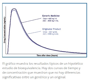 Hitek injection for dog price
