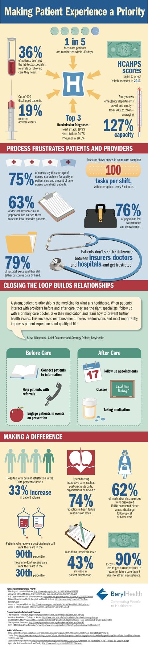 Infografíoa que muestra cómo mejorar la experiencia de los pacientes