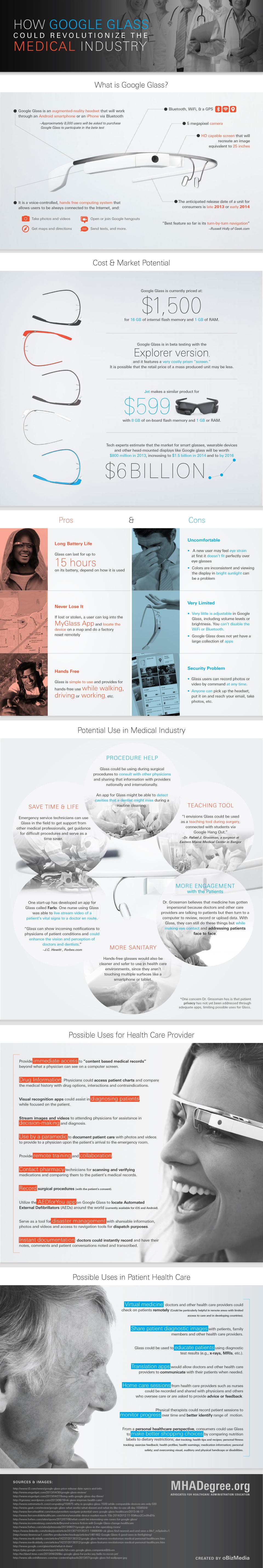 Infografía sobre los usos de Google Glass en el ámbito sanitario
