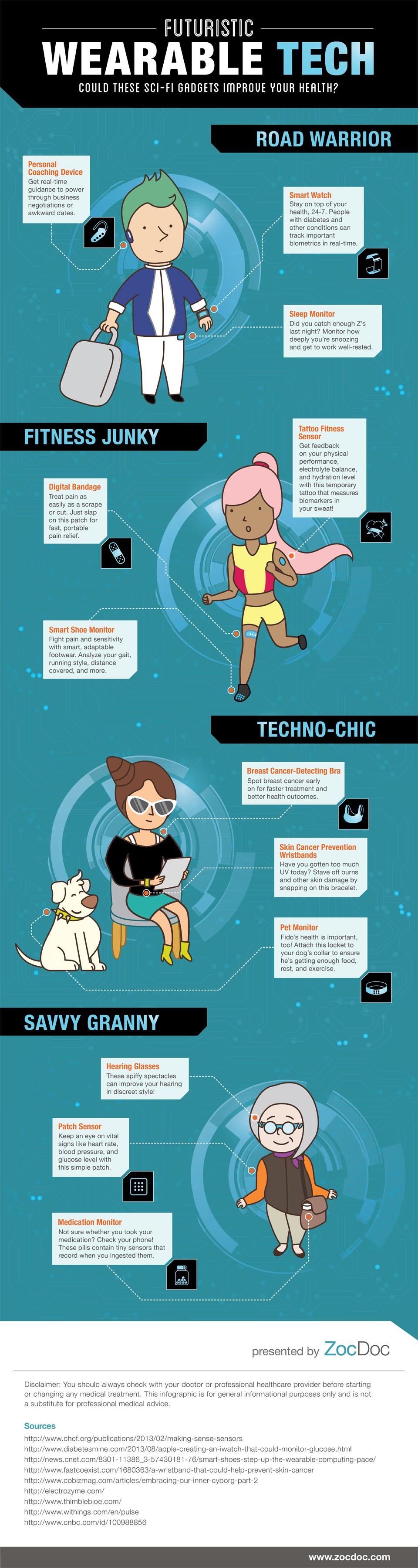 tecnología wearable apps salud