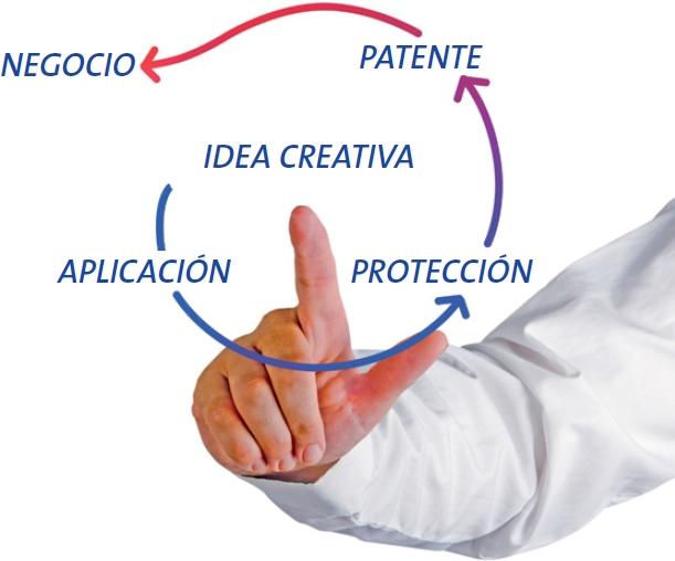 Patentes De Segunda Aplicaci N Terap Utica En Europa Y En Espa A