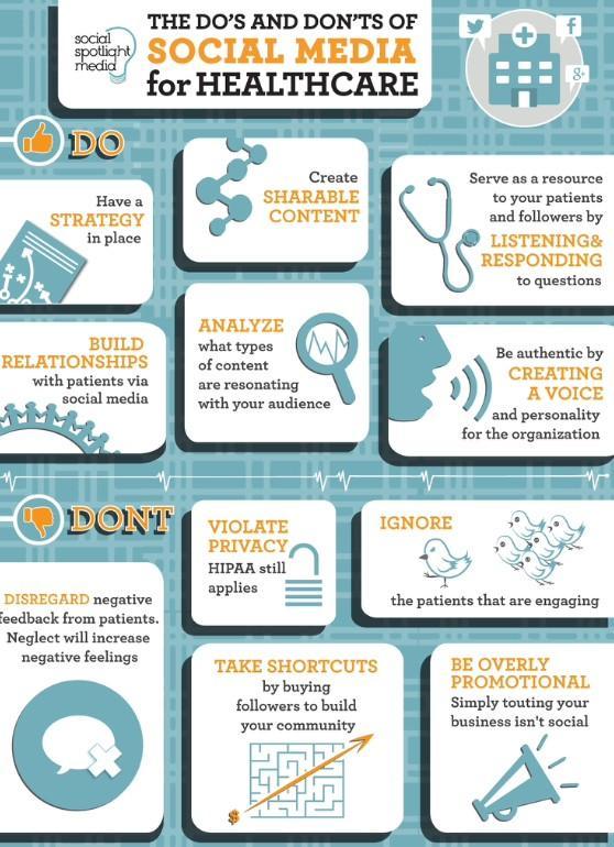 social media y salud