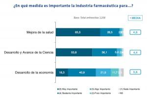 Imagen general de la industria
