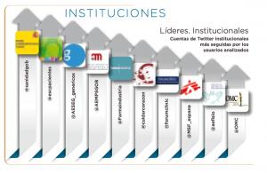 AESEG instituciones Top Ten Salud 2.0