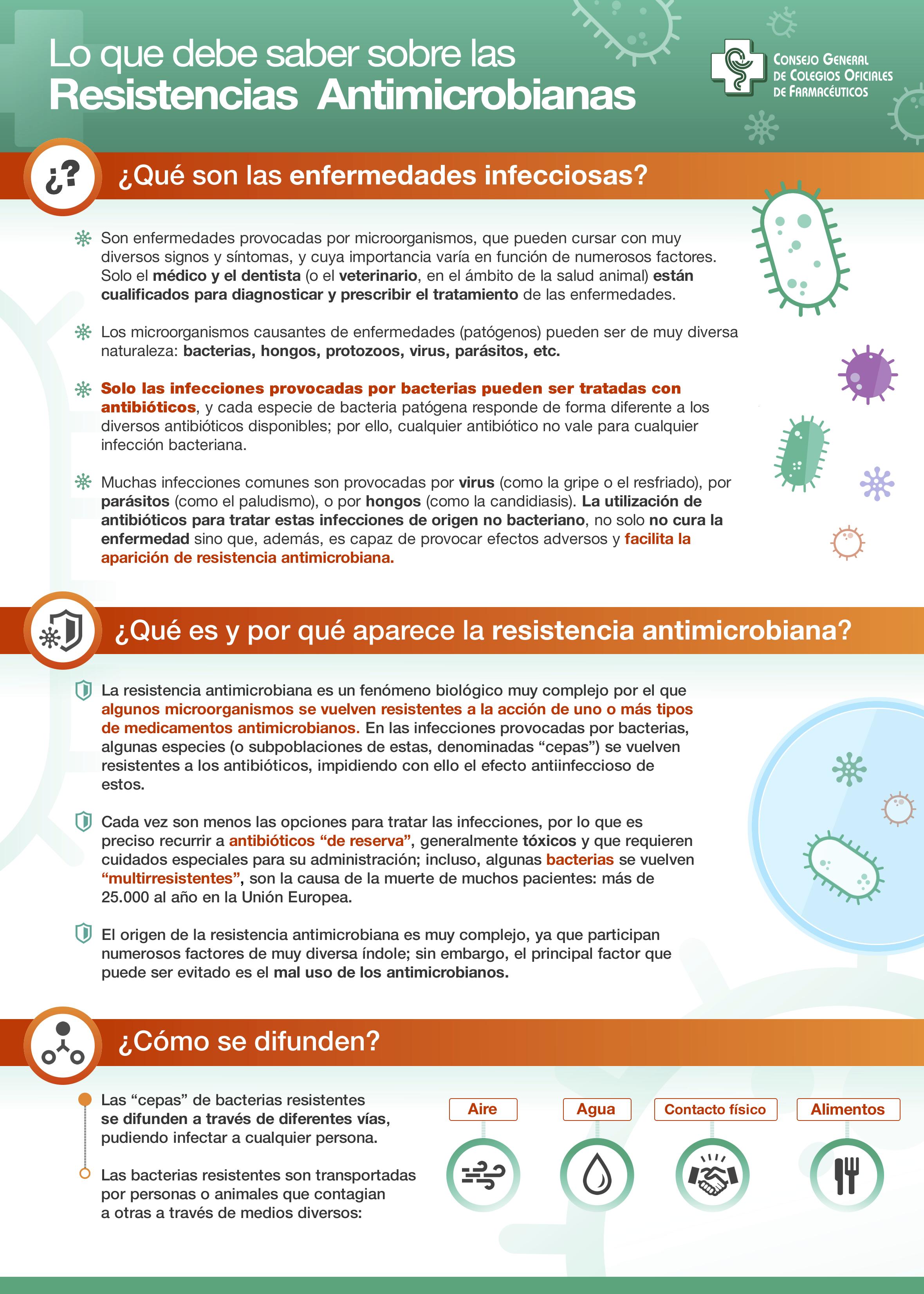 resistencias antibióticos