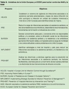 estrategia-seguridad-del-paciente-2015-2020