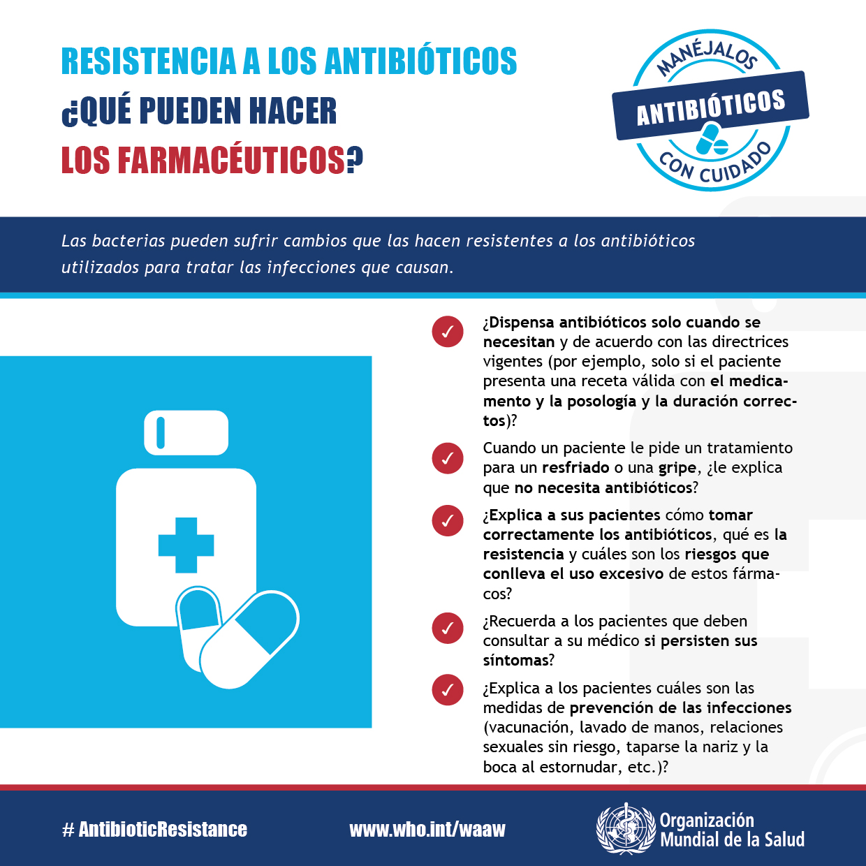 resistencias antibioticos