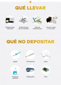Reciclar Punto sigre