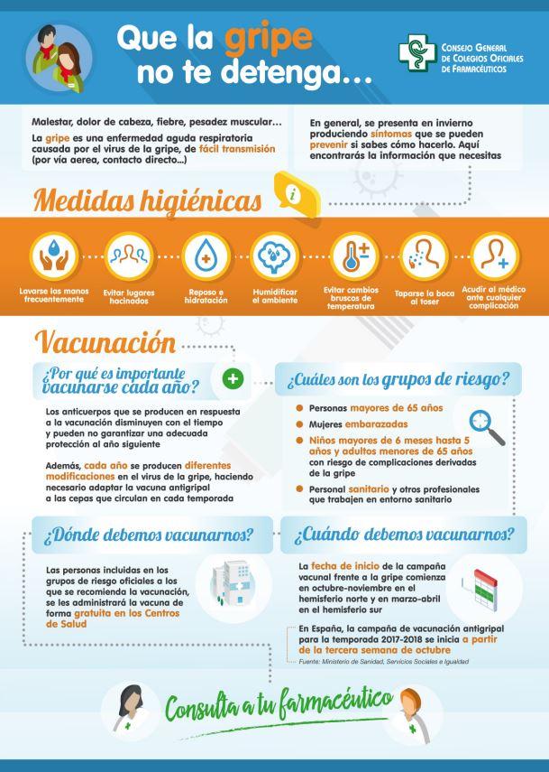 Infografía vacunación gripe portalfarma