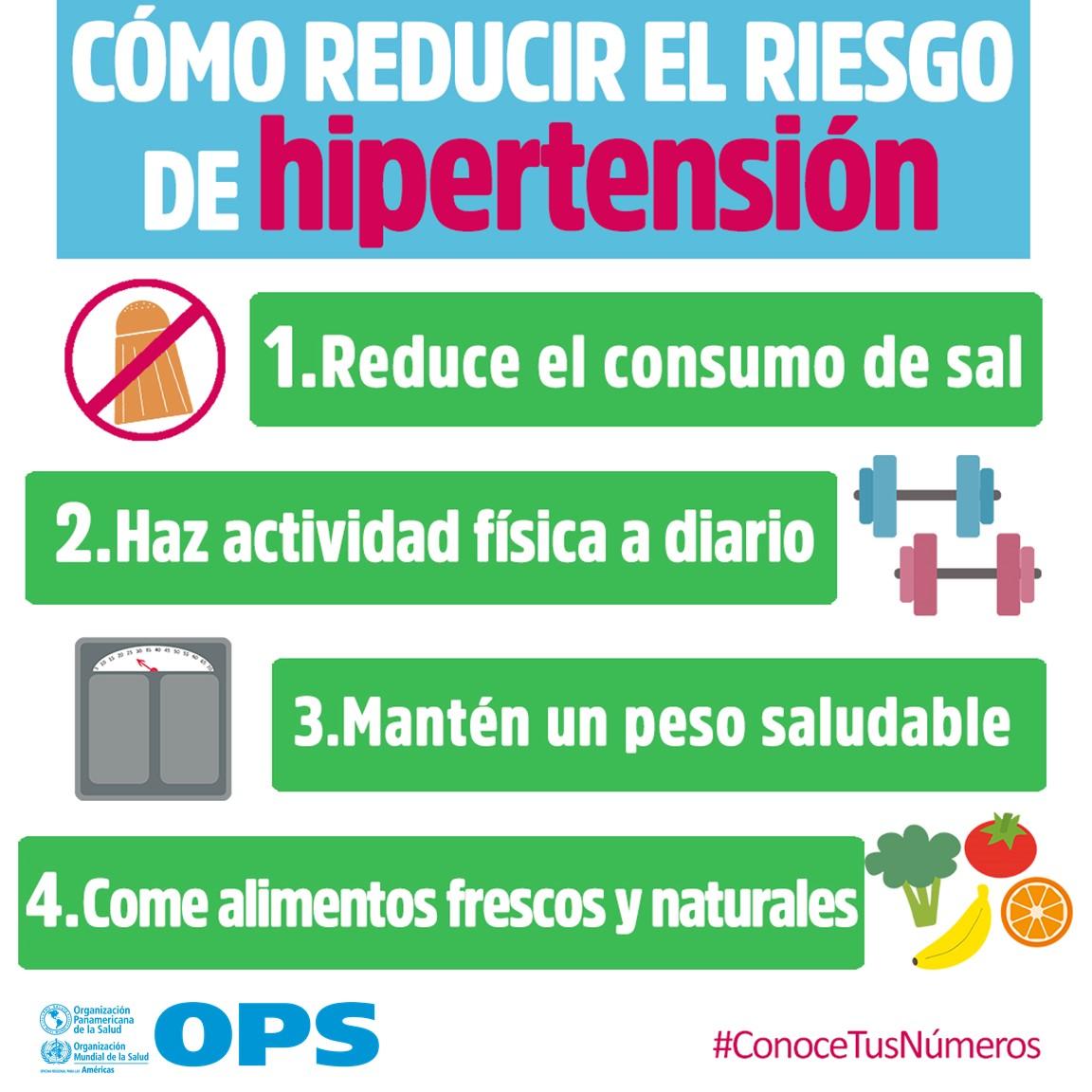 Día Mundial de la Hipertensión Arterial: La importancia de..