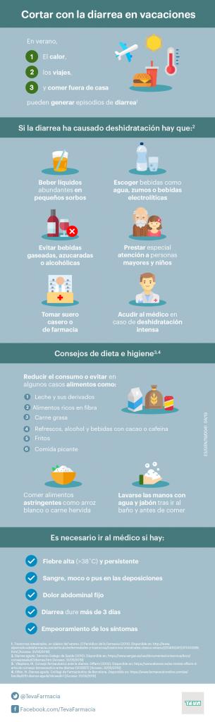 salud en verano - AESEG Asociación Española de Medicamentos Genéricos