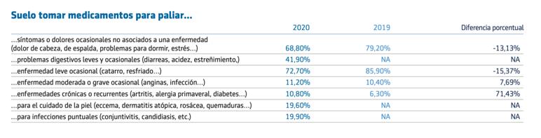 medicamentos genéricos - AESEG Asociación Española del Medicamento Genérico